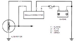 Wiring diagram cdi rx king jzgreentown 100 wiring diagram kelistrikan rx king 100 wiring asfbconference2016 Gallery